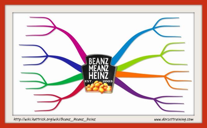Heinz-Brand-Spider-Template
