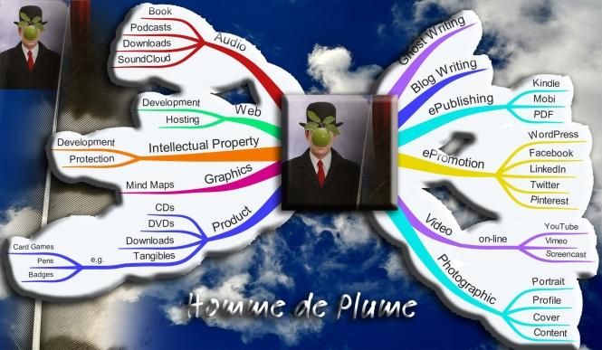 Homme de Plume mind map